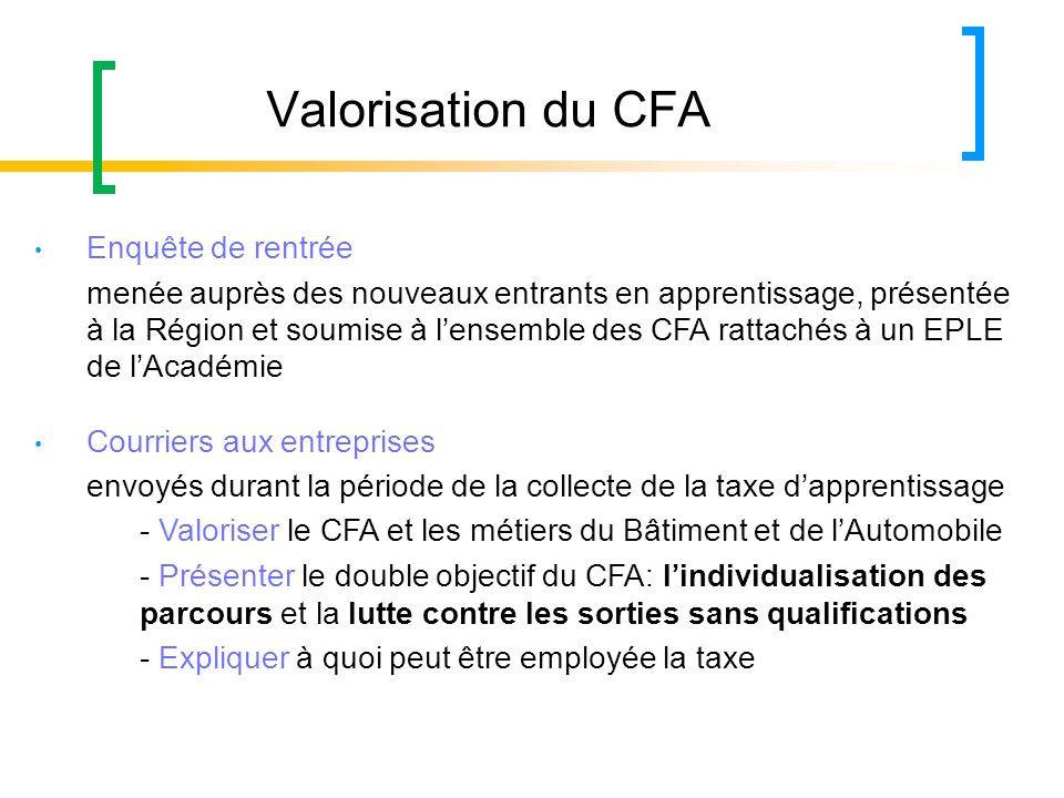 Valorisation du CFA Enquête de rentrée