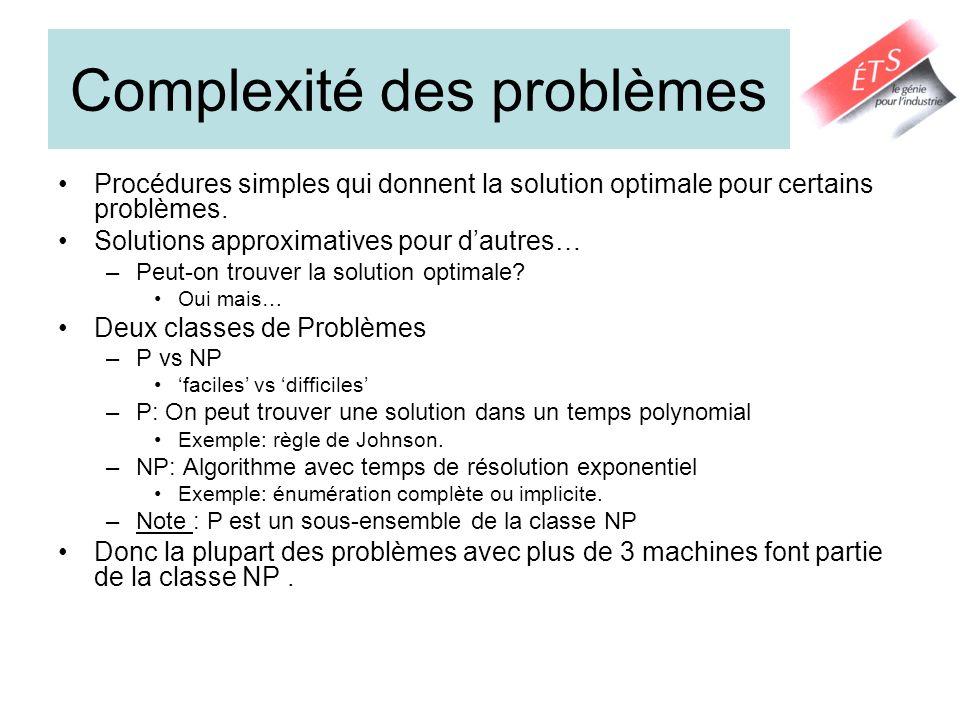Complexité des problèmes