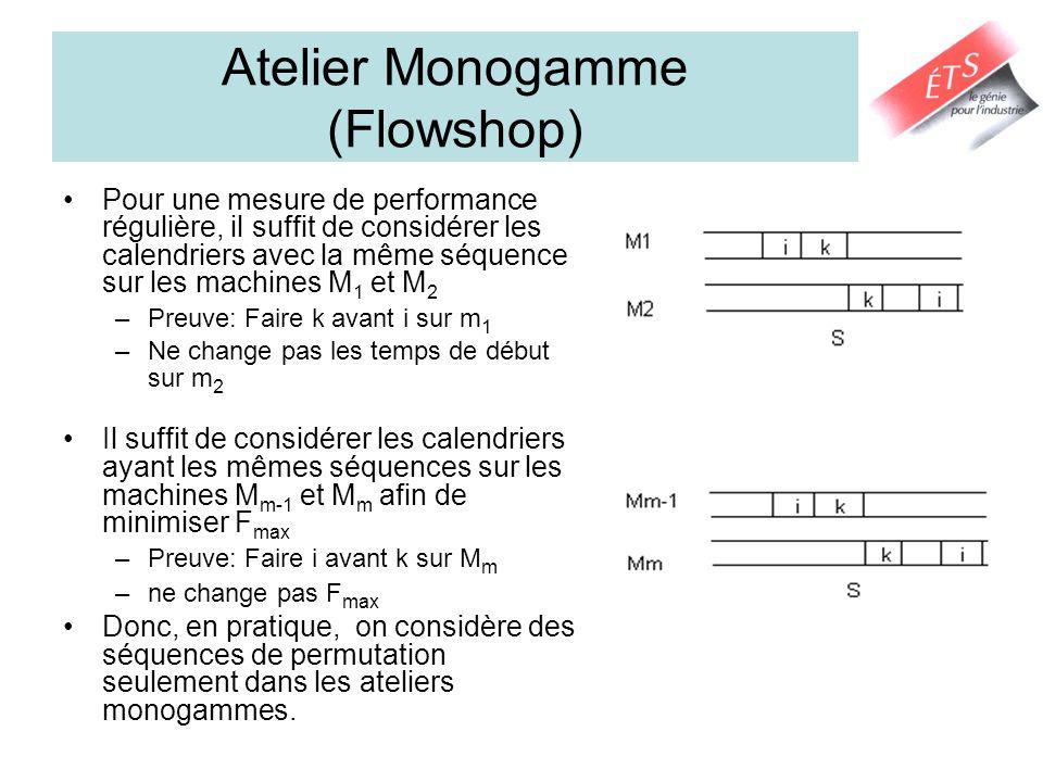 Atelier Monogamme (Flowshop)