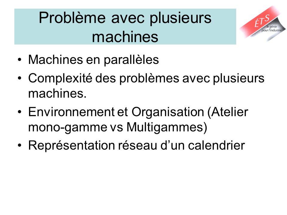 Problème avec plusieurs machines