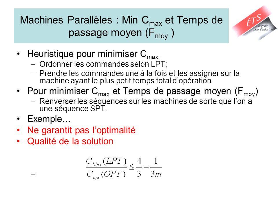 Machines Parallèles : Min Cmax et Temps de passage moyen (Fmoy )