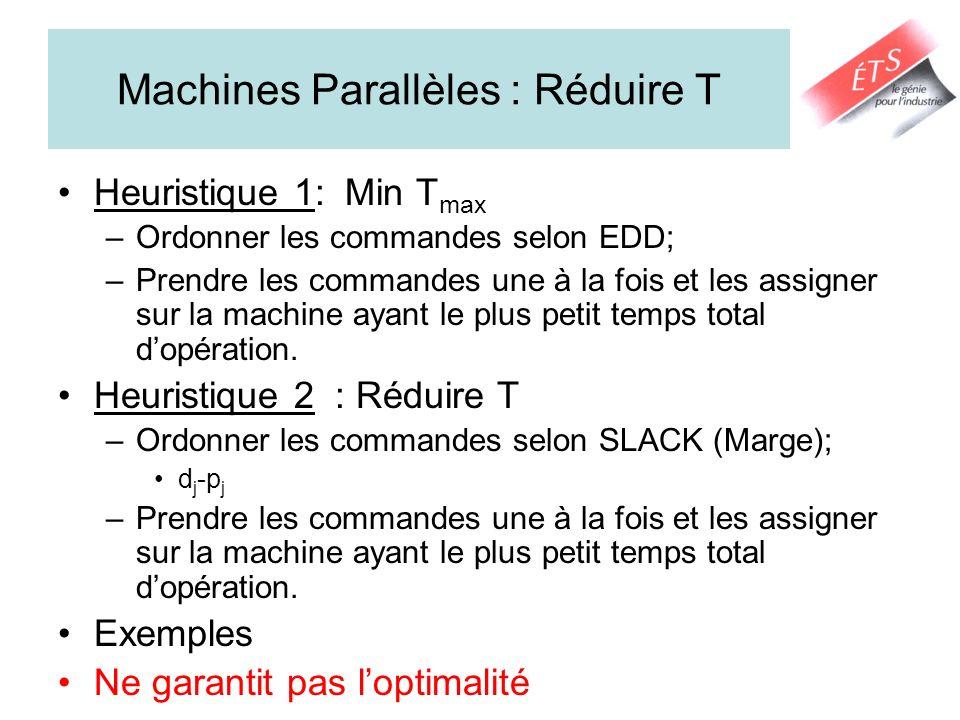 Machines Parallèles : Réduire T