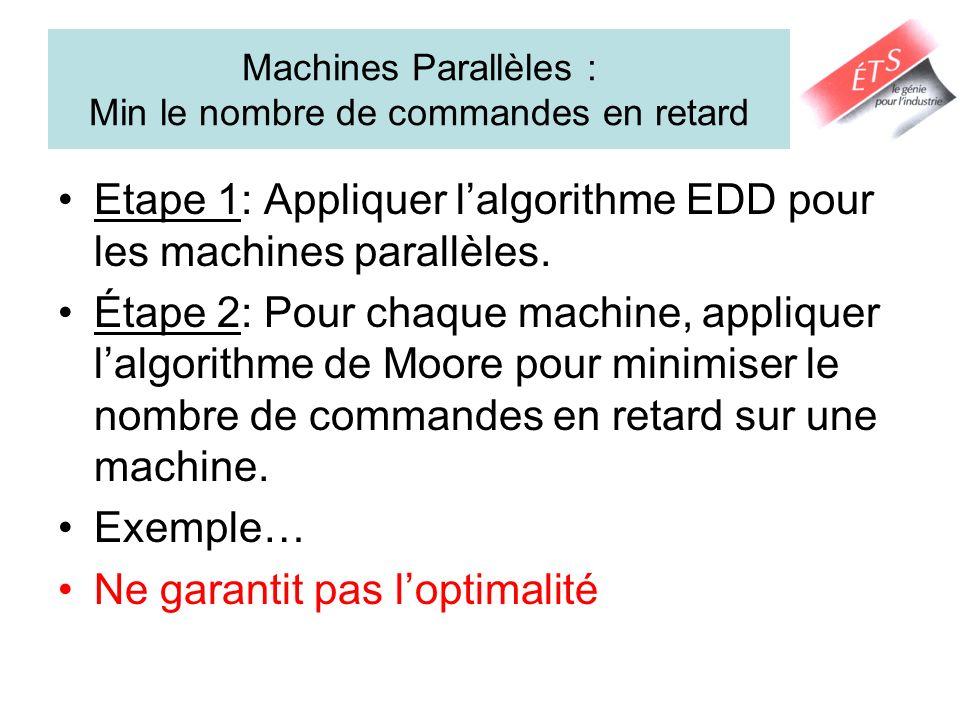 Machines Parallèles : Min le nombre de commandes en retard