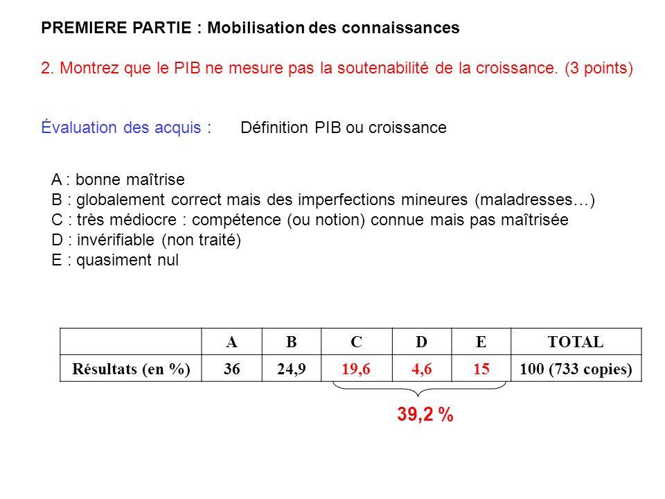 39,2 % PREMIERE PARTIE : Mobilisation des connaissances