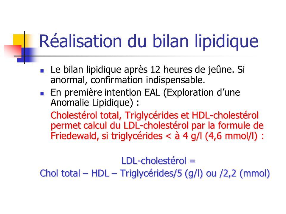 Réalisation du bilan lipidique