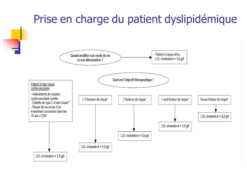 Prise en charge du patient dyslipidémique