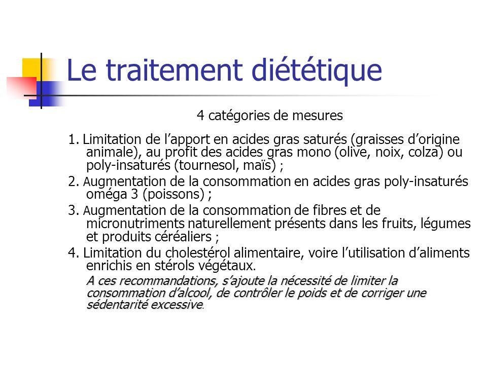 Le traitement diététique