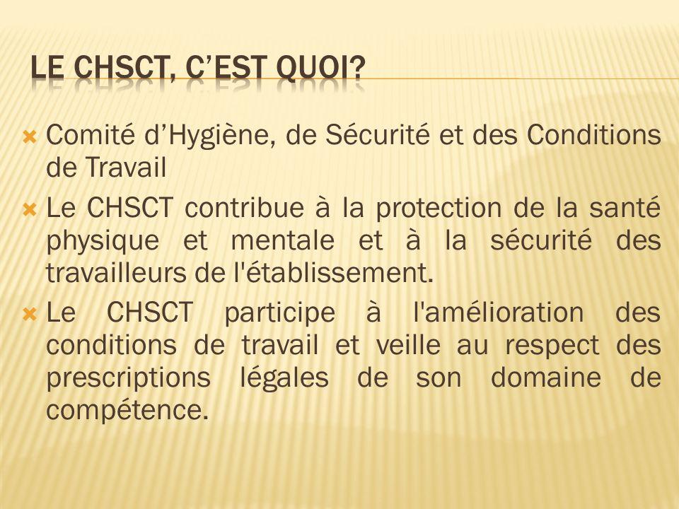 Le chsct, c'est quoi Comité d'Hygiène, de Sécurité et des Conditions de Travail.