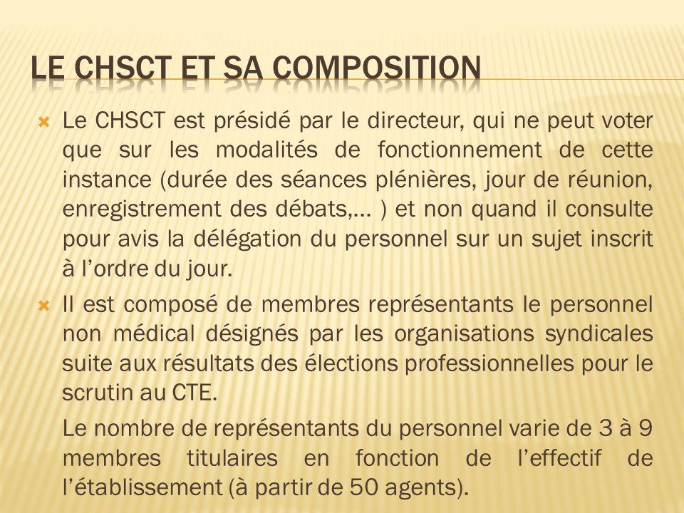 Le chsct et sa composition