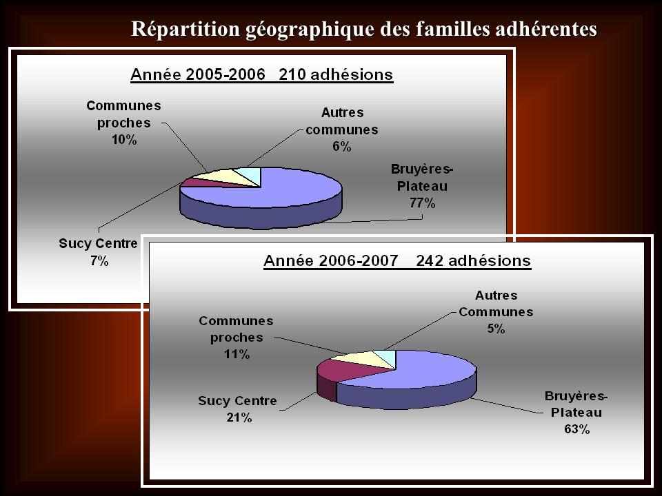 Répartition géographique des familles adhérentes