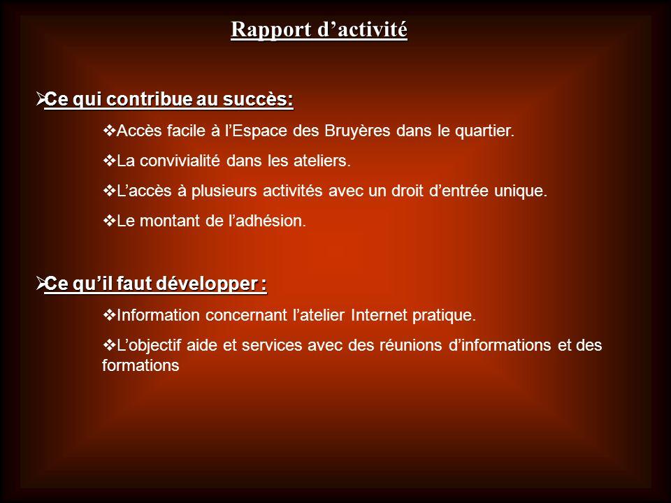 Rapport d'activité Ce qui contribue au succès: