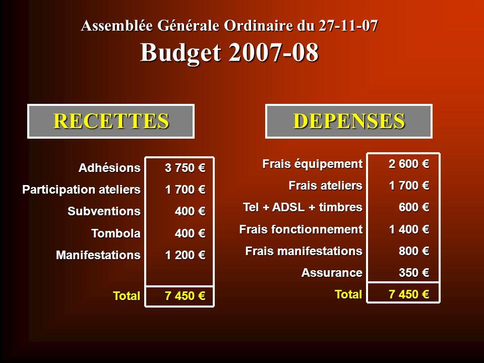 Assemblée Générale Ordinaire du 27-11-07 Budget 2007-08