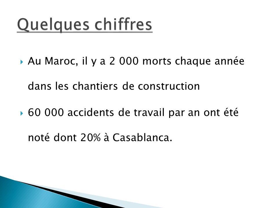 Quelques chiffres Au Maroc, il y a 2 000 morts chaque année dans les chantiers de construction.