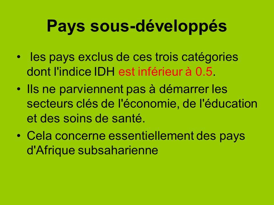 Pays sous-développés les pays exclus de ces trois catégories dont l indice IDH est inférieur à 0.5.
