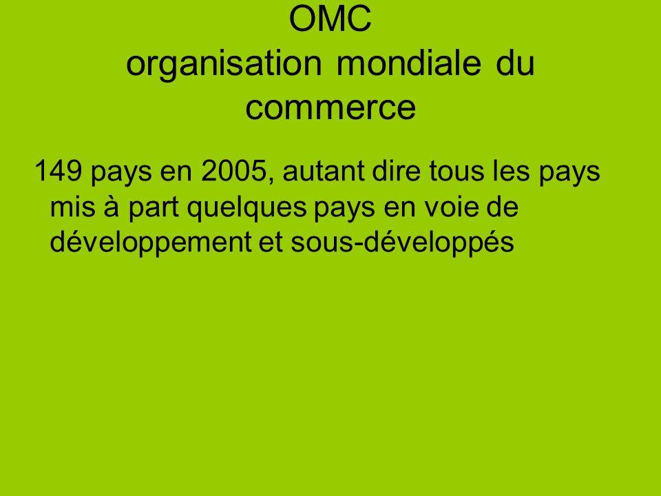 OMC organisation mondiale du commerce