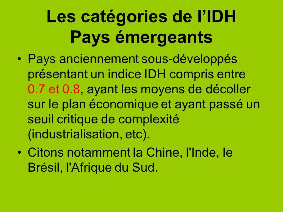 Les catégories de l'IDH Pays émergeants