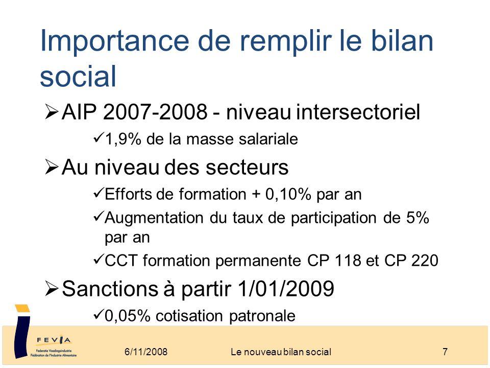 Importance de remplir le bilan social