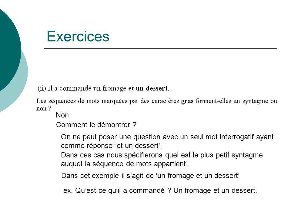 Exercices Non Comment le démontrer