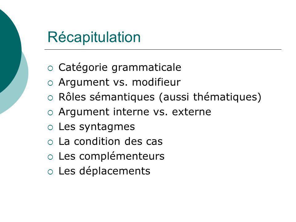 Récapitulation Catégorie grammaticale Argument vs. modifieur