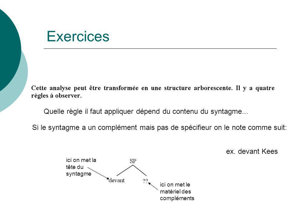 Exercices Quelle règle il faut appliquer dépend du contenu du syntagme...