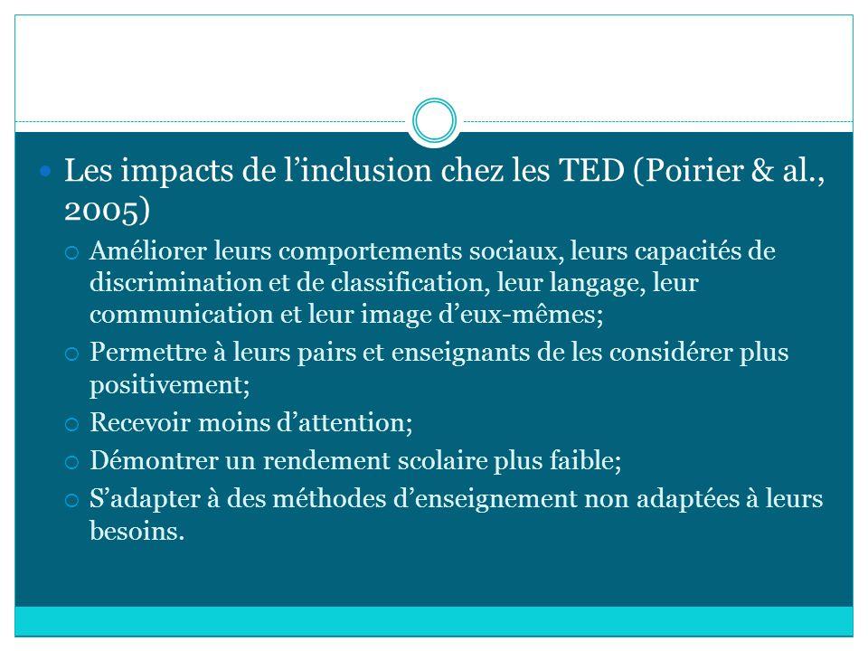 Les impacts de l'inclusion chez les TED (Poirier & al., 2005)