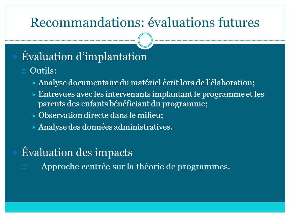 Recommandations: évaluations futures