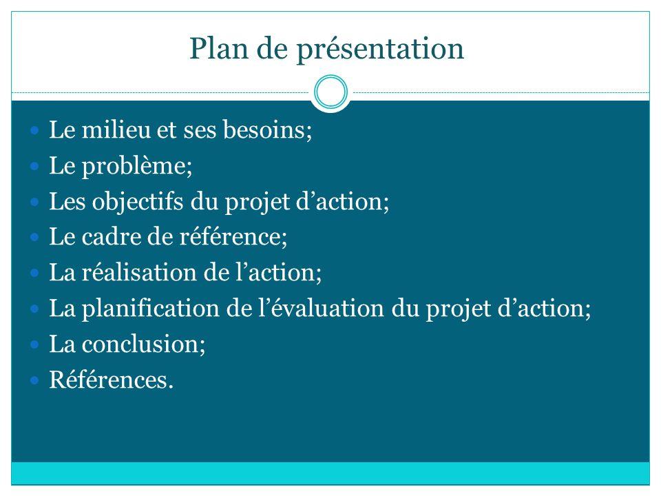 Plan de présentation Le milieu et ses besoins; Le problème;