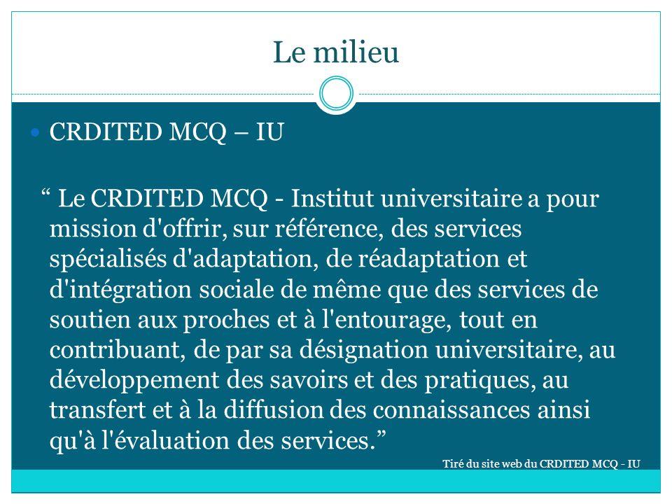 Le milieu CRDITED MCQ – IU