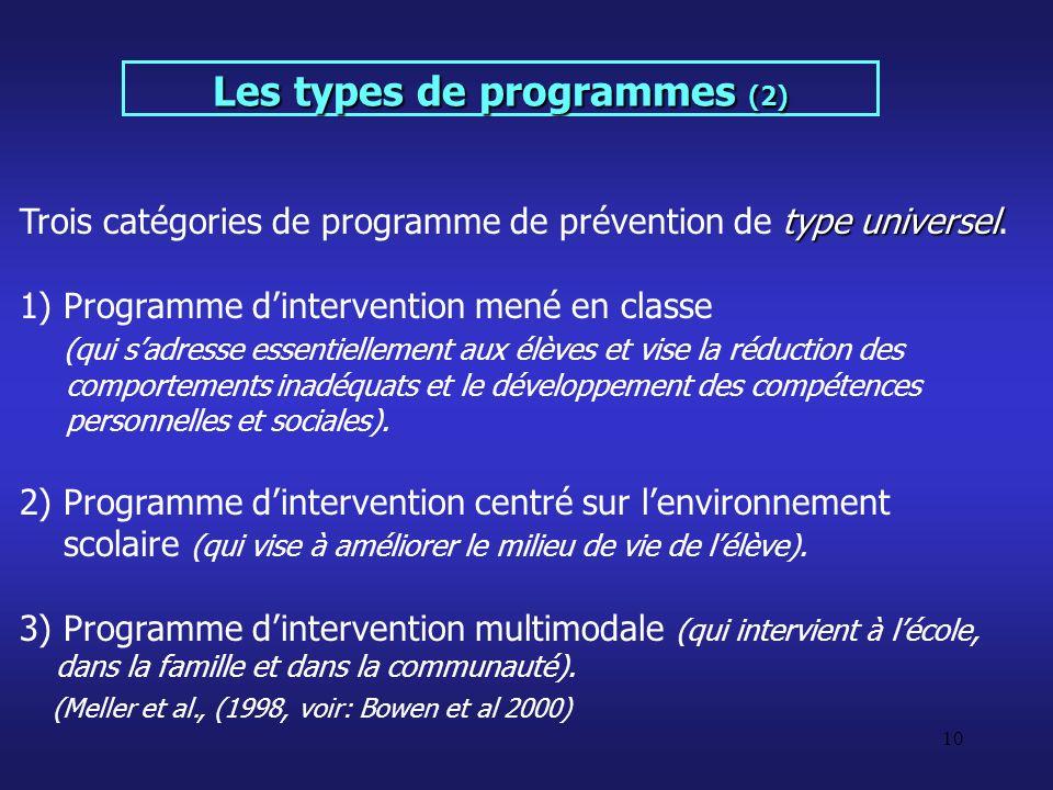 Les types de programmes (2)