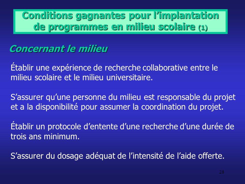 Conditions gagnantes pour l'implantation de programmes en milieu scolaire (1)