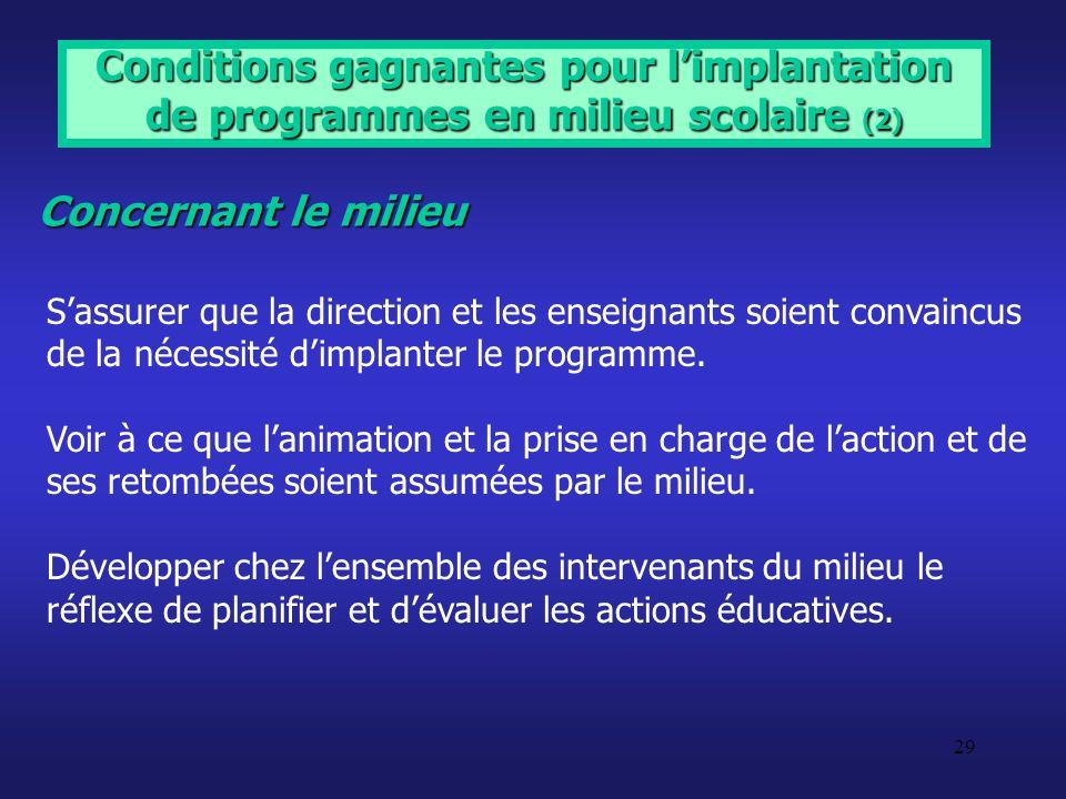 Conditions gagnantes pour l'implantation de programmes en milieu scolaire (2)