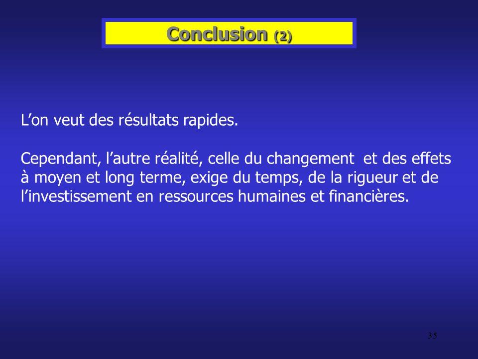 Conclusion (2) L'on veut des résultats rapides.