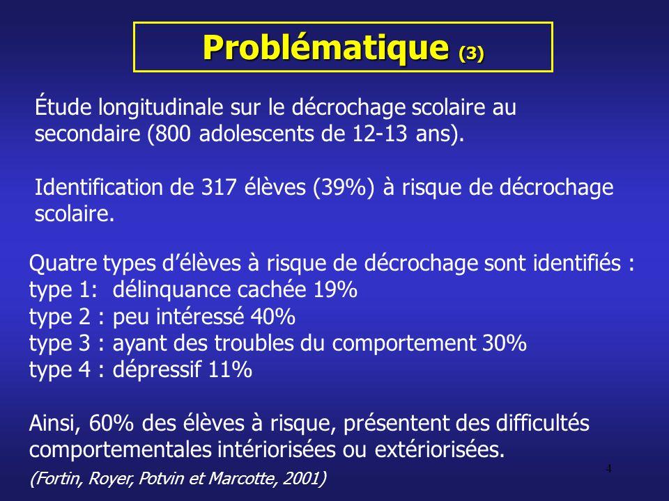 Problématique (3) Étude longitudinale sur le décrochage scolaire au secondaire (800 adolescents de 12-13 ans).