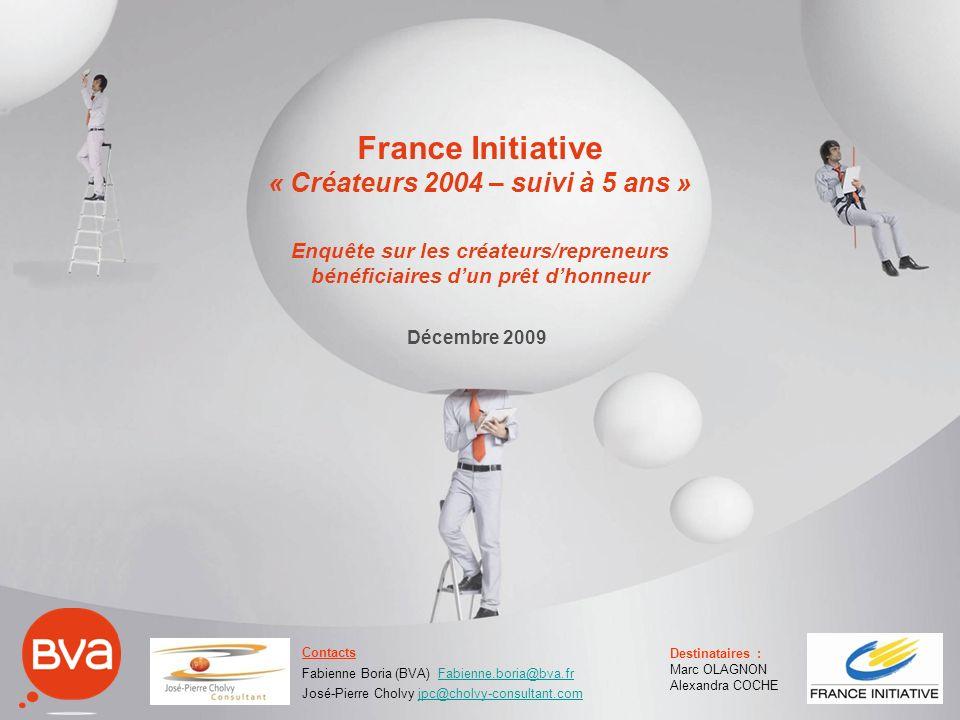 France Initiative « Créateurs 2004 – suivi à 5 ans » Enquête sur les créateurs/repreneurs bénéficiaires d'un prêt d'honneur