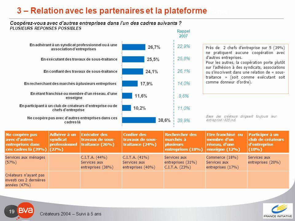 3 – Relation avec les partenaires et la plateforme
