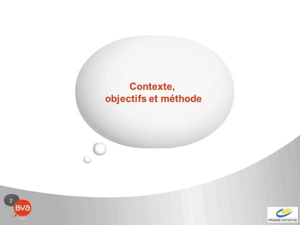 Contexte, objectifs et méthode