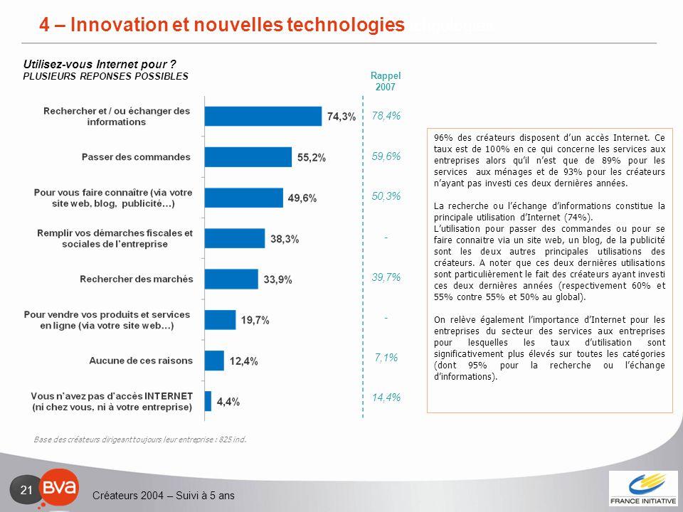 4 – Innovation et nouvelles technologies