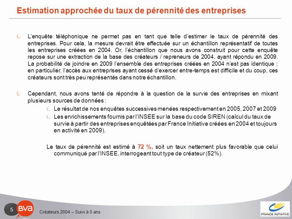 Estimation approchée du taux de pérennité des entreprises