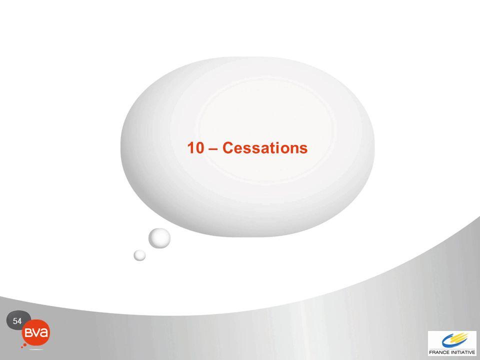 10 – Cessations