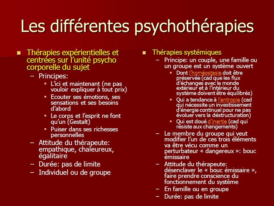 Les différentes psychothérapies