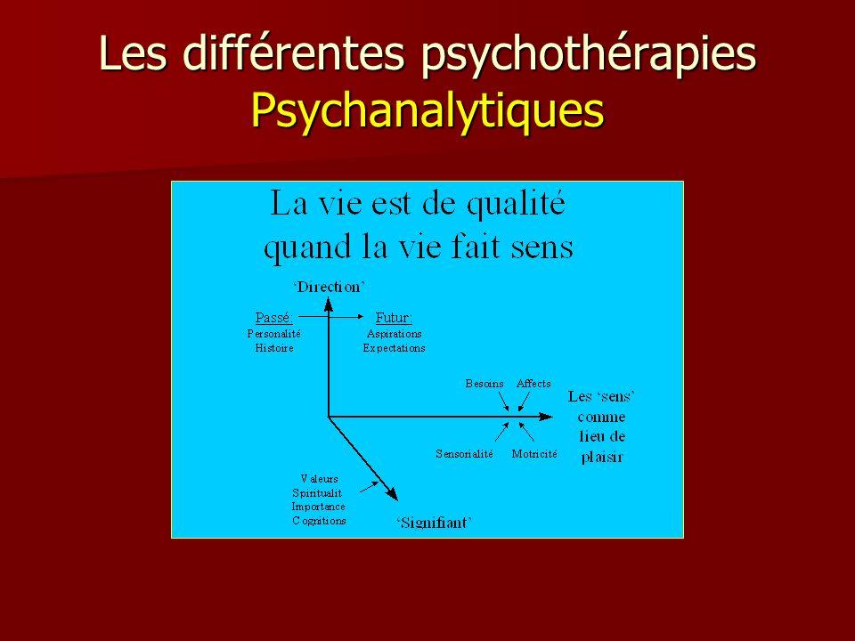 Les différentes psychothérapies Psychanalytiques