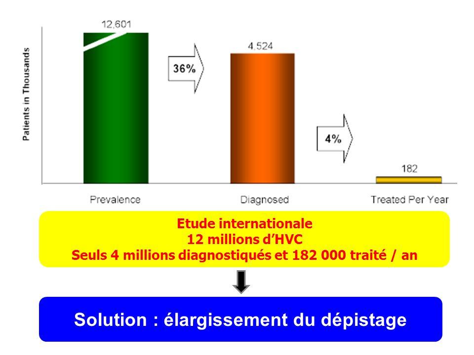 Solution : élargissement du dépistage
