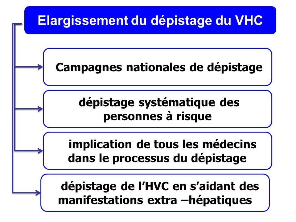 Elargissement du dépistage du VHC