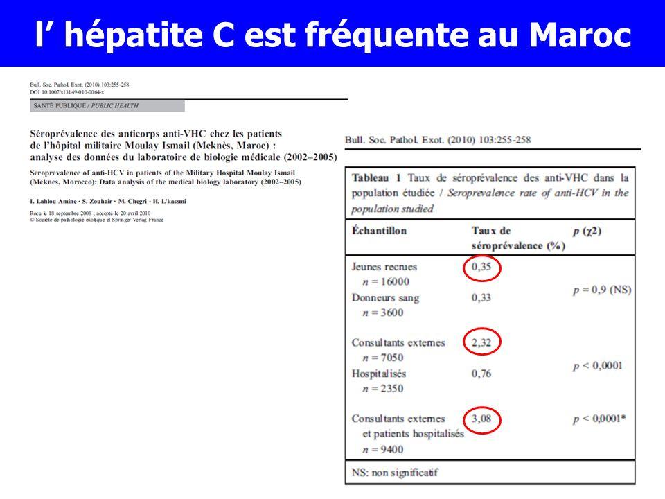 l' hépatite C est fréquente au Maroc