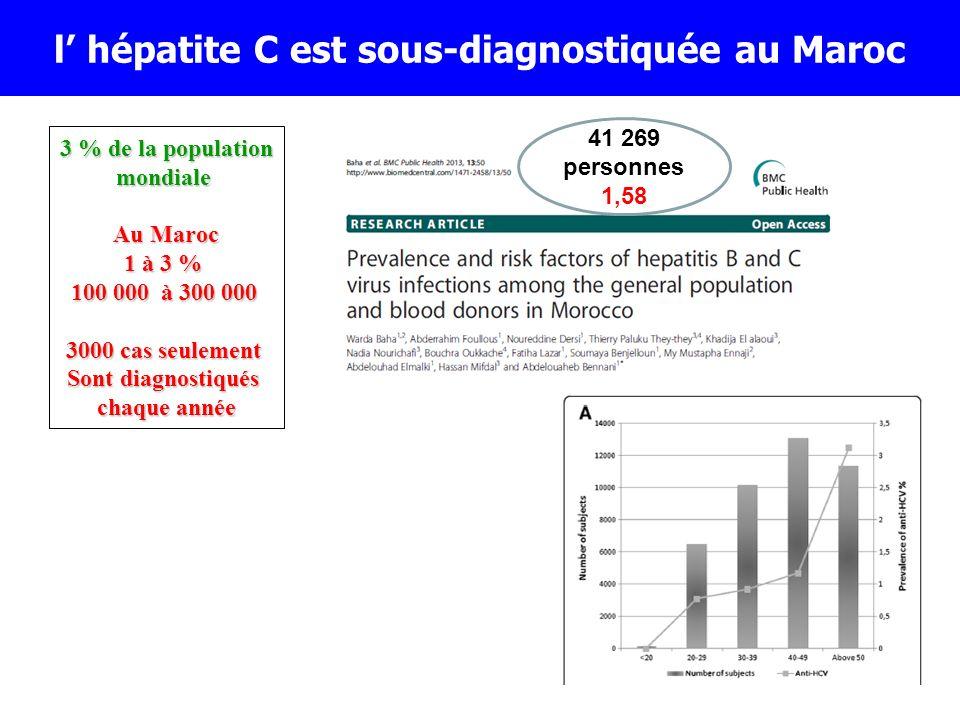 l' hépatite C est sous-diagnostiquée au Maroc