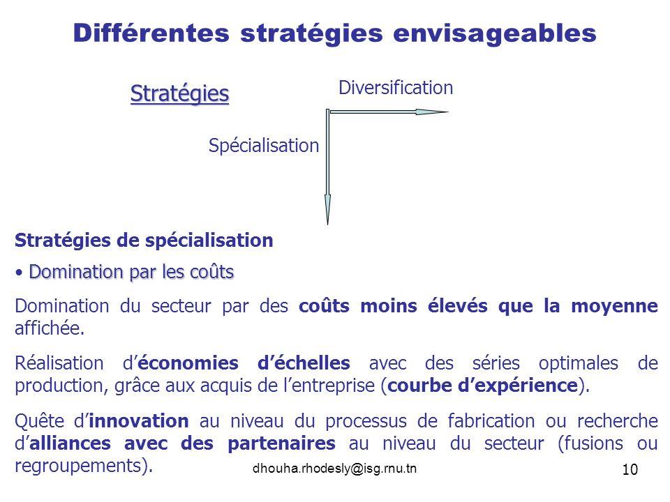 Différentes stratégies envisageables