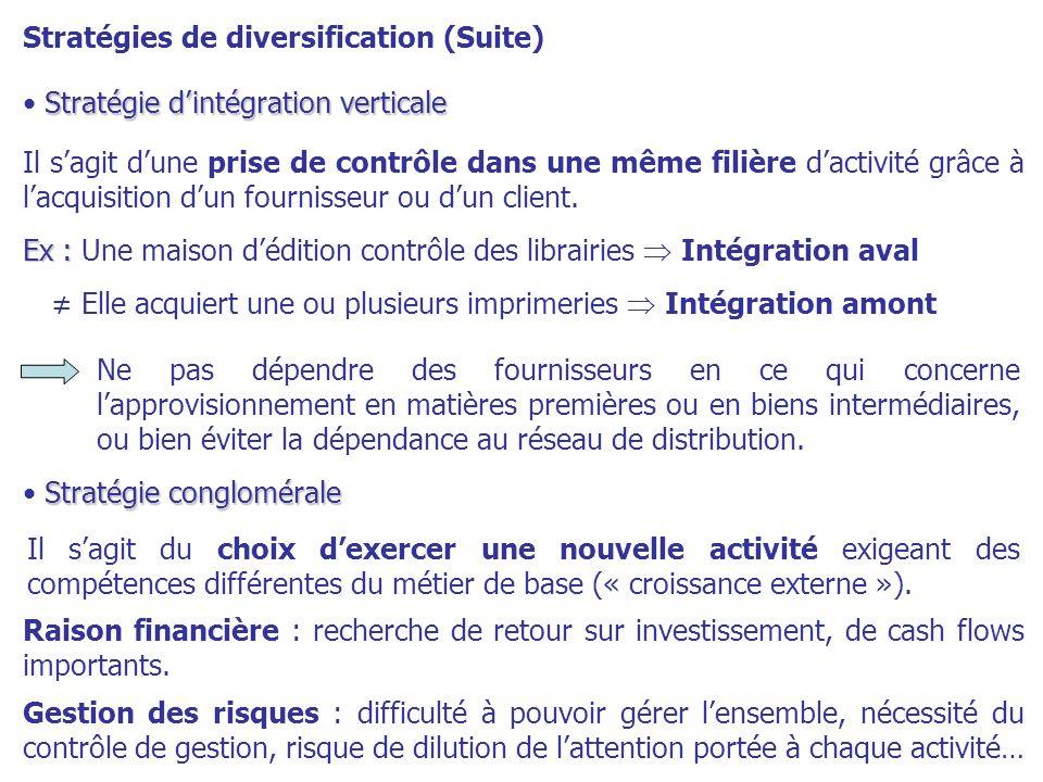 Stratégies de diversification (Suite)