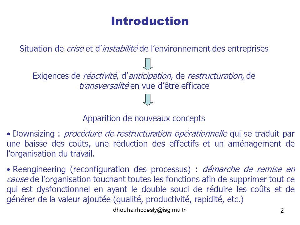 Introduction Situation de crise et d'instabilité de l'environnement des entreprises.