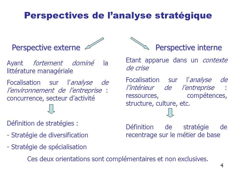 Perspectives de l'analyse stratégique