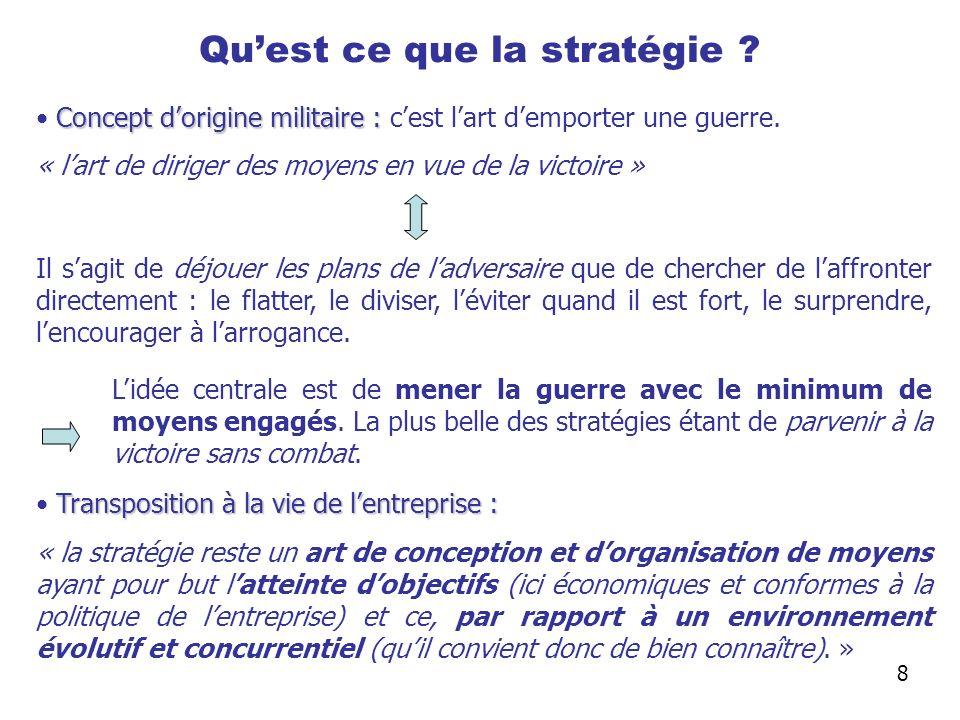 Qu'est ce que la stratégie